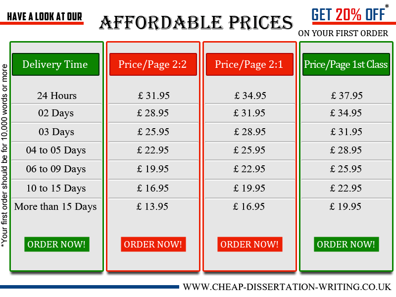 Price buy essay uk cheap